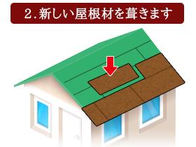 新しい屋根材を葺きます